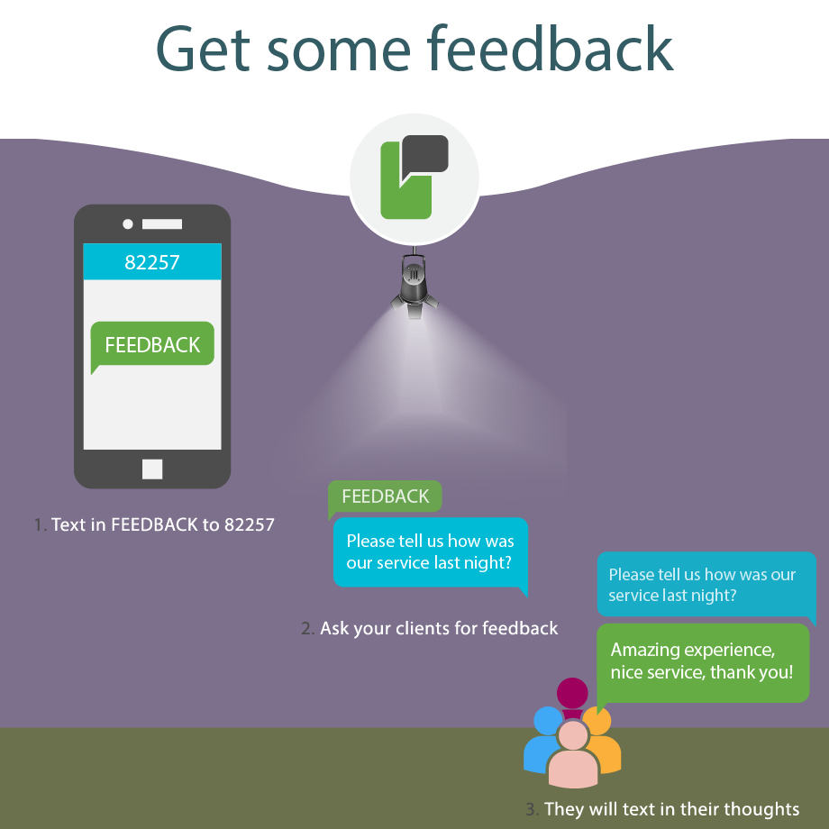 Text 4 Feedback customers