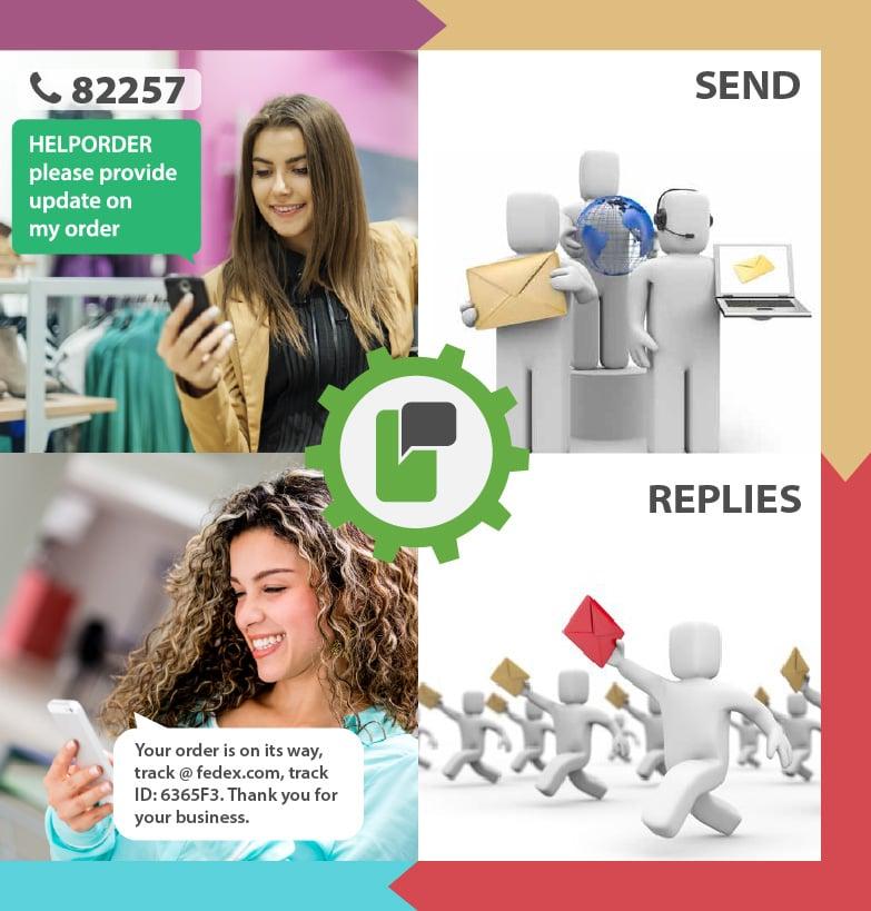 SMS Alerts - customer service