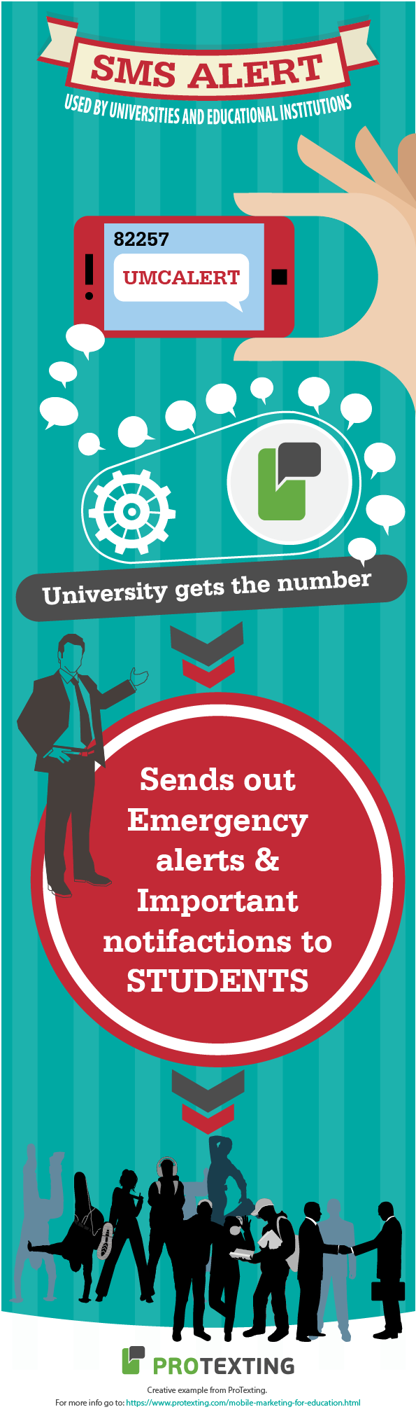 SMS Marketing for Universities