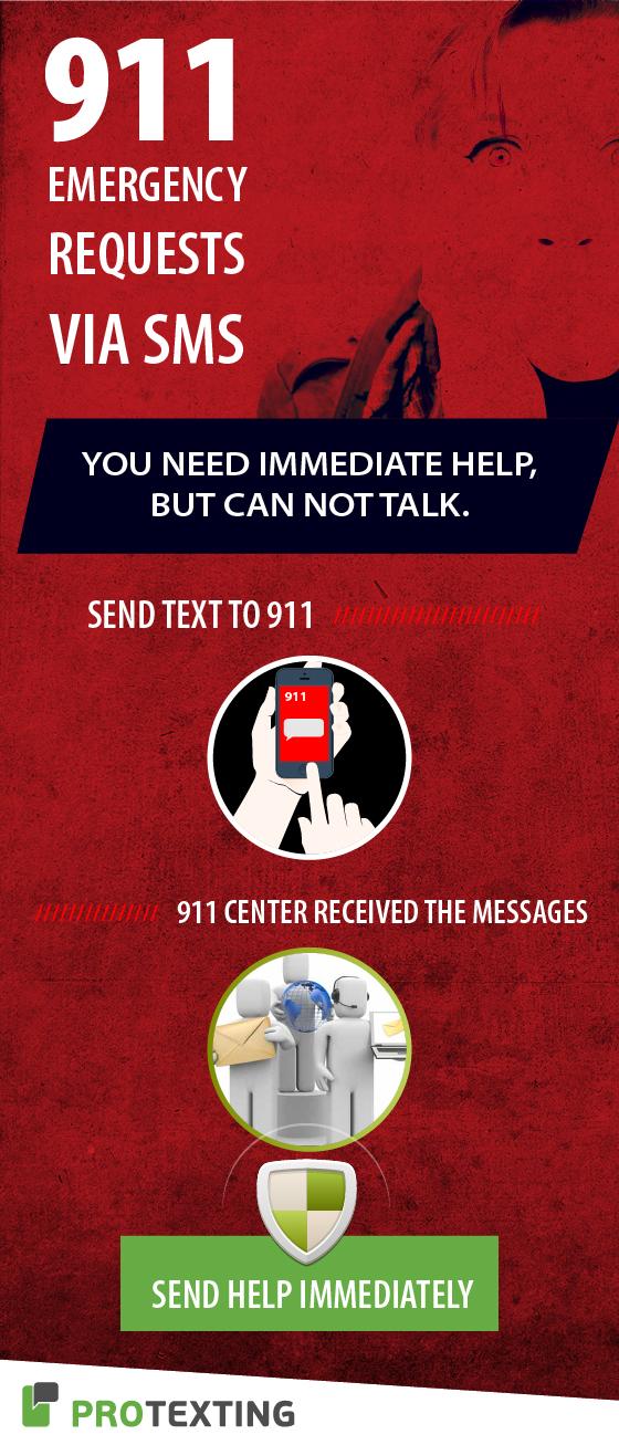 911 Emergency SMS alerts