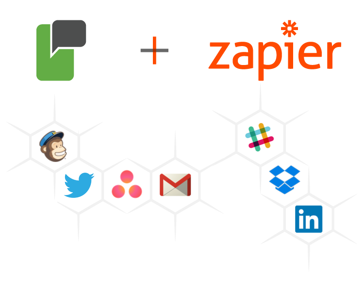 ProTexting Zapier Integration