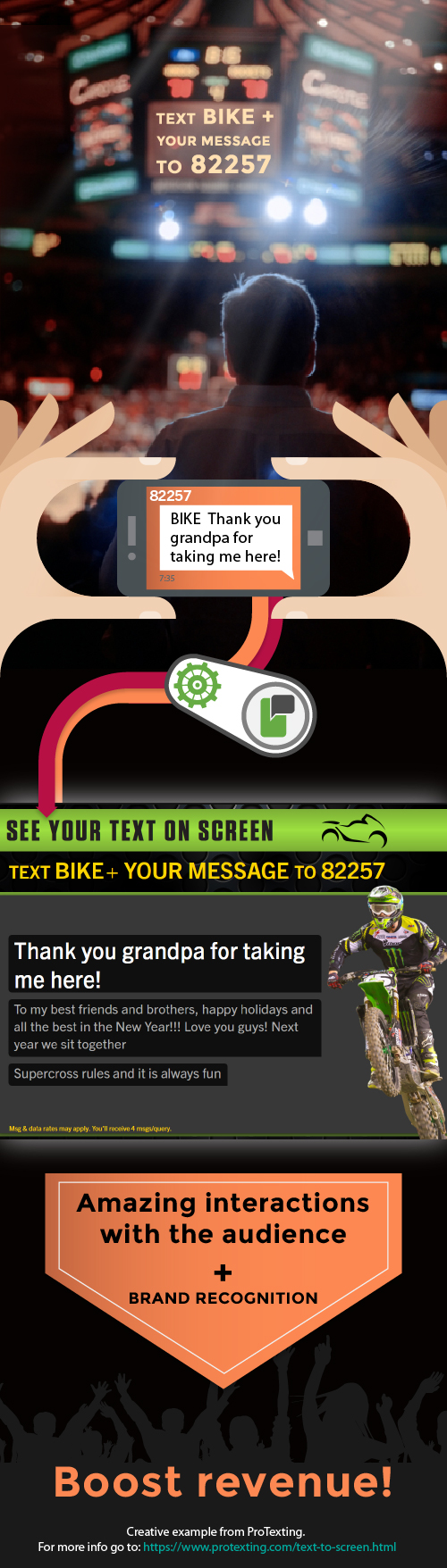 Text to screen SMS marketing HOW TO SETUP