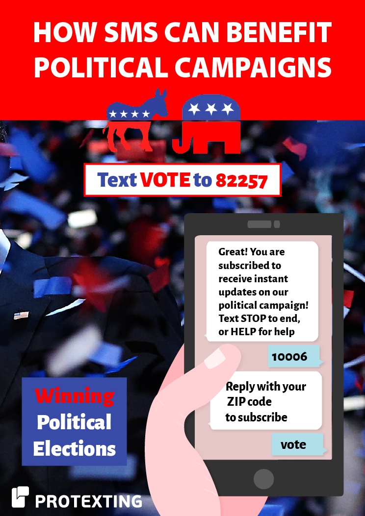 Texting for Political Campaigns