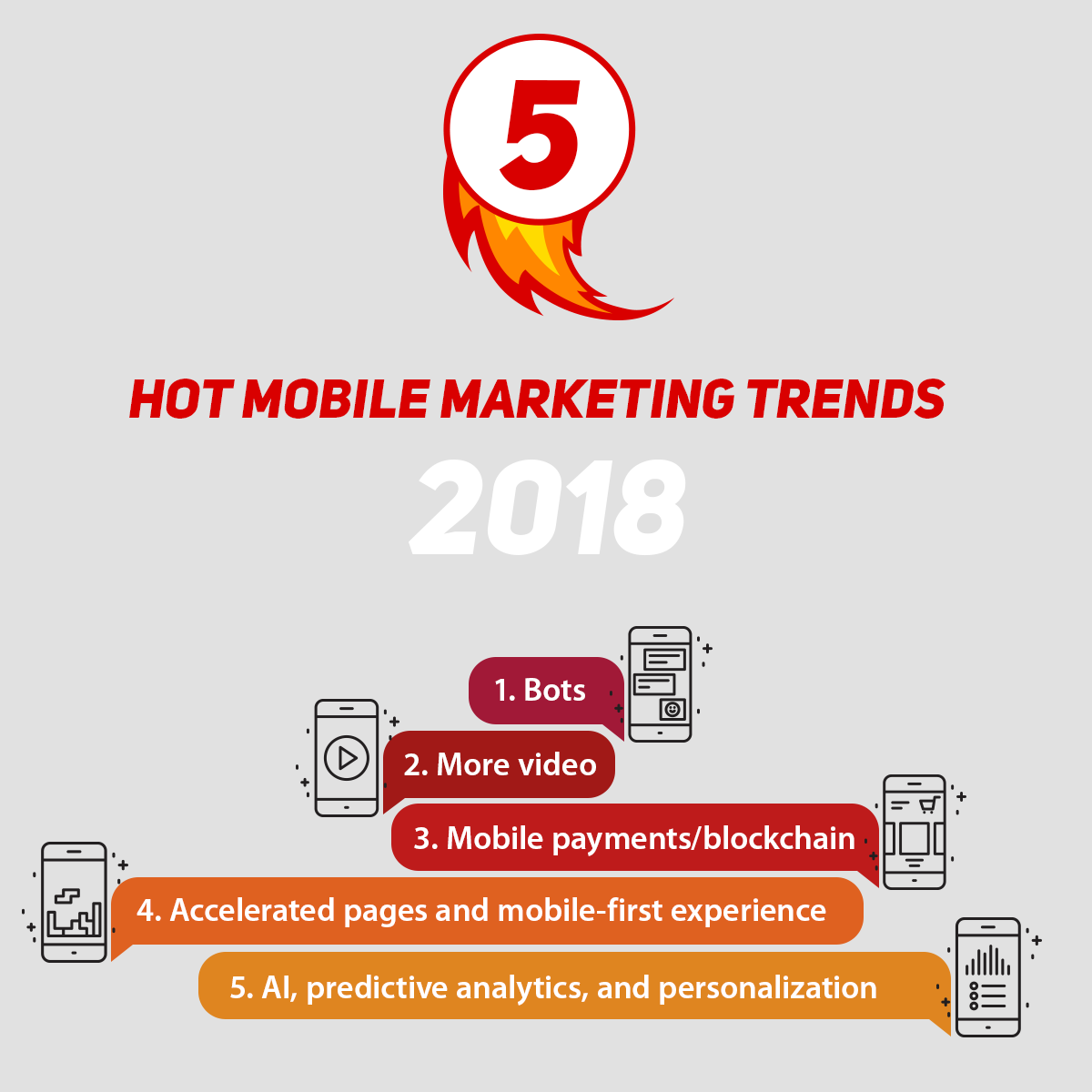 5 Hot Mobile Marketing Trends in 2018