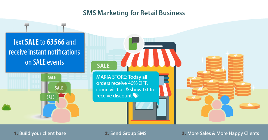 SMS text messaging for Retail Businesses