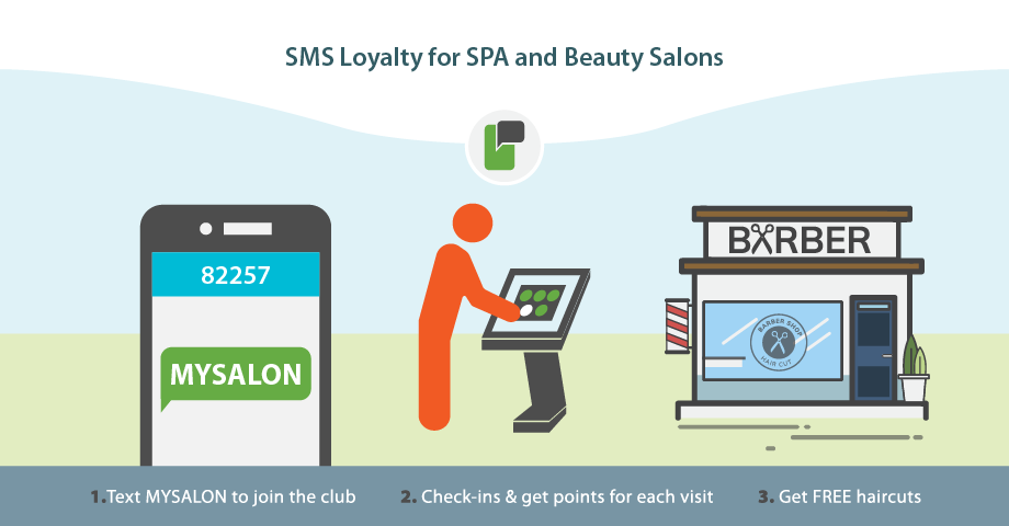 Integrate SMS messaging in Spa and Beauty Salons
