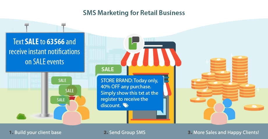 Build your client base with SMS Marketing by ProTexting