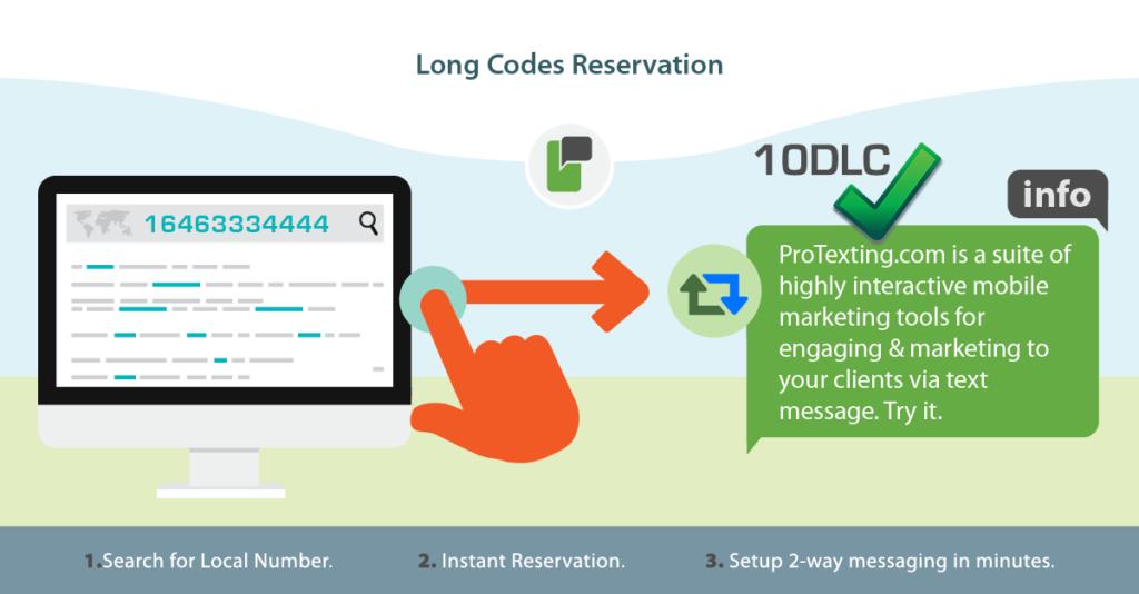How 10 Digit Long Code works